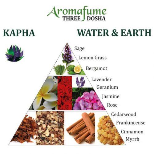 Aromafume Kapha Web 2