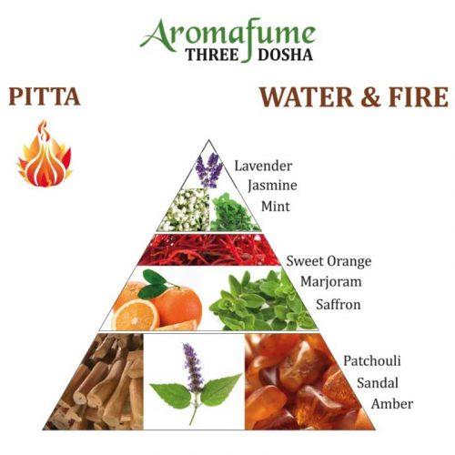Aromafume Pitta 1