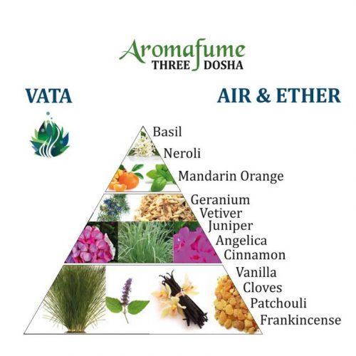 Aromafume Vata 2